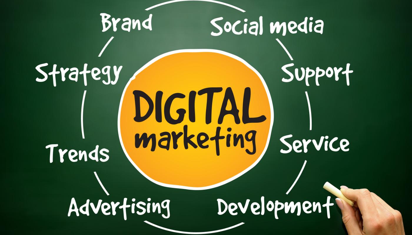 Digital Marketing – Strategic Concepts for Evolving Businesses…